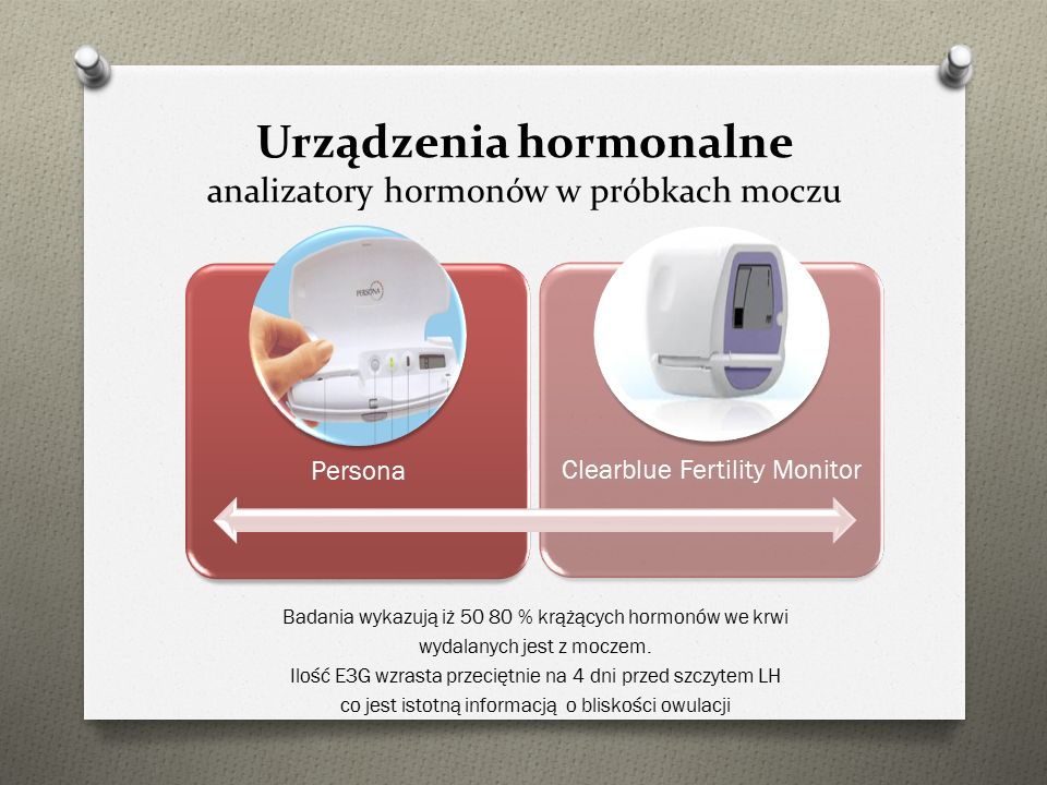 Urządzenia hormonalne analizatory hormonów w próbkach moczu Badania wykazują iż 50 80 % krążących hormonów we krwi wydalanych jest z moczem. Ilość E3G
