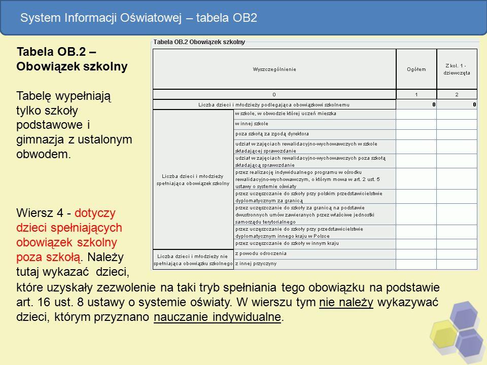 Tabela OB.2 – Obowiązek szkolny Tabelę wypełniają tylko szkoły podstawowe i gimnazja z ustalonym obwodem.