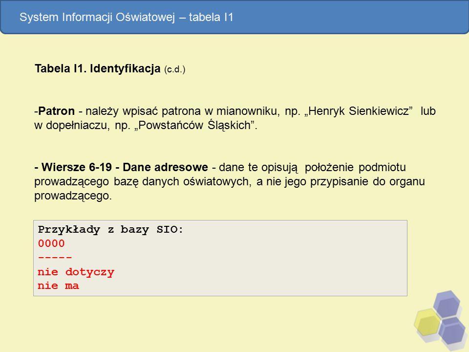 """Tabela I1. Identyfikacja (c.d.) -Patron - należy wpisać patrona w mianowniku, np. """"Henryk Sienkiewicz"""" lub w dopełniaczu, np. """"Powstańców Śląskich"""". -"""