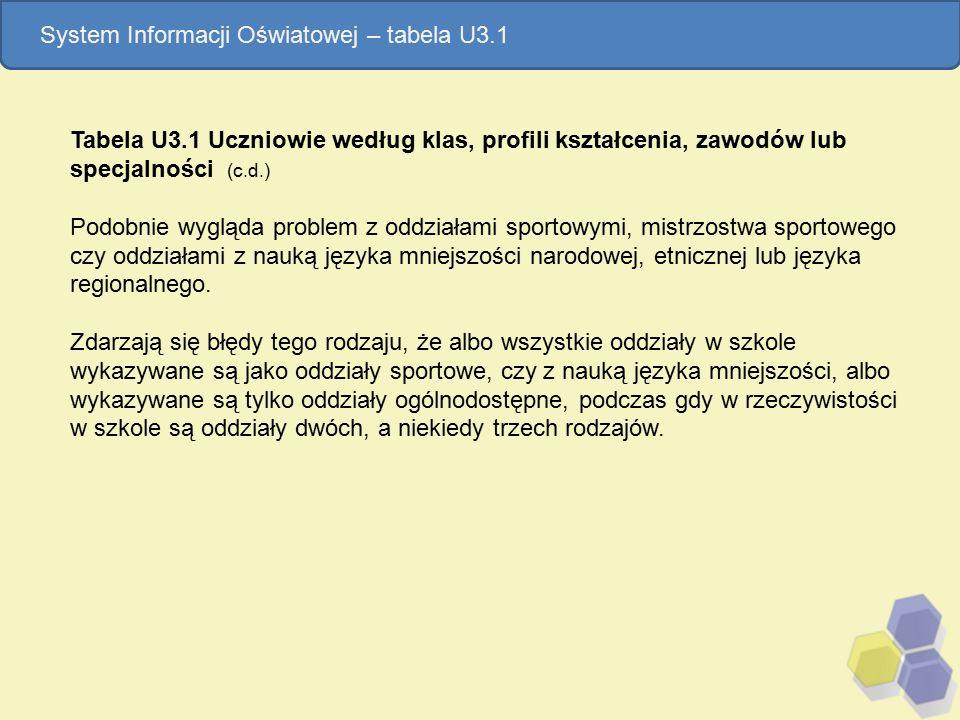 Tabela U3.1 Uczniowie według klas, profili kształcenia, zawodów lub specjalności (c.d.) System Informacji Oświatowej – tabela U3.1 – oddziały sportowe