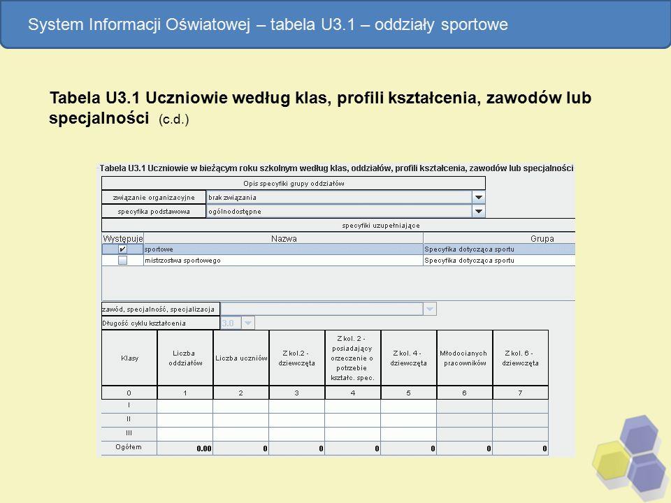 Tabela U1 - Uczniowie powtarzający klasę (tabela U1, kol.