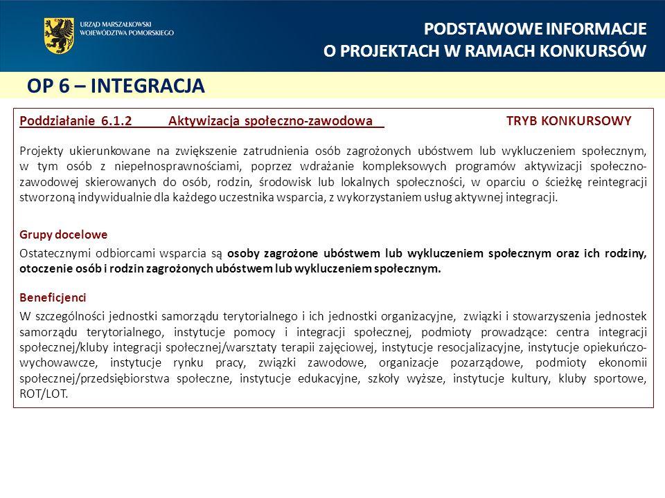 OP 6 – INTEGRACJA Poddziałanie 6.1.2 Aktywizacja społeczno-zawodowaTRYB KONKURSOWY Projekty ukierunkowane na zwiększenie zatrudnienia osób zagrożonych