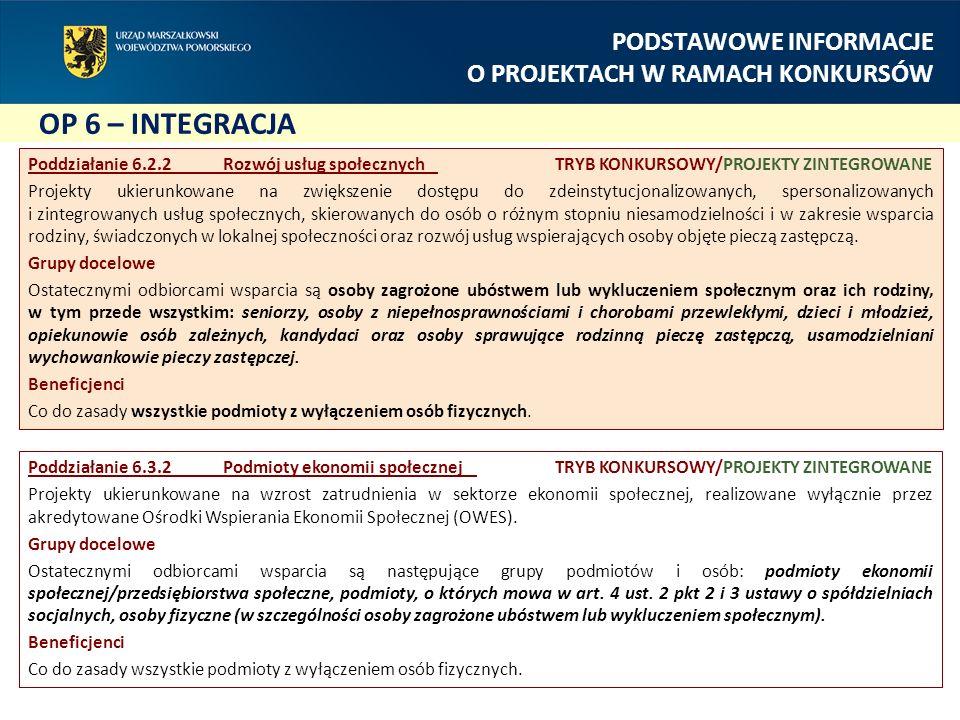 OP 6 – INTEGRACJA Poddziałanie 6.2.2 Rozwój usług społecznychTRYB KONKURSOWY/PROJEKTY ZINTEGROWANE Projekty ukierunkowane na zwiększenie dostępu do zd