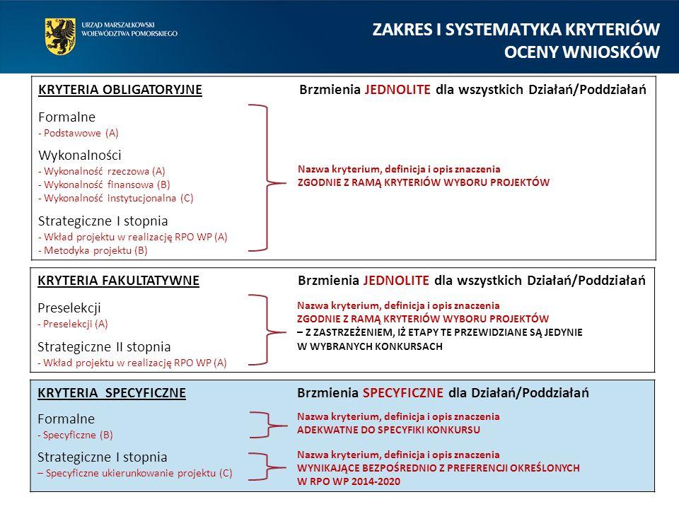 KRYTERIA OBLIGATORYJNEBrzmienia JEDNOLITE dla wszystkich Działań/Poddziałań Formalne - Podstawowe (A) Nazwa kryterium, definicja i opis znaczenia ZGOD