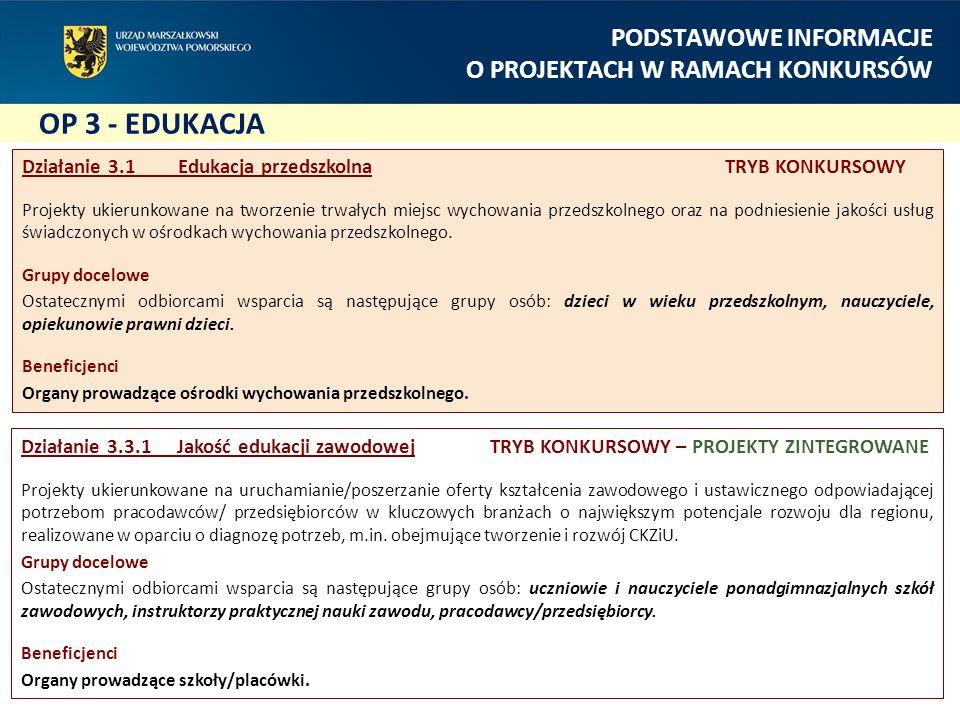 OP 3 - EDUKACJA Działanie 3.1 Edukacja przedszkolnaTRYB KONKURSOWY Projekty ukierunkowane na tworzenie trwałych miejsc wychowania przedszkolnego oraz