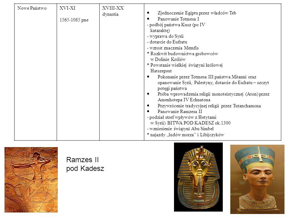 """Nowe PaństwoXVI-XI 1565-1085 pne XVIII-XX dynastia  Zjednoczenie Egiptu przez władców Teb  Panowanie Totmesa I - podbój państwa Kusz (po IV kataraktę) - wyprawa do Syrii - dotarcie do Eufratu - wzrost znaczenia Memfis * Rozkwit budownictwa grobowców w Dolinie Królów * Powstanie wielkiej świątyni królowej Hatszepsut  Pokonanie przez Totmesa III państwa Mitanni oraz opanowanie Syrii, Palestyny, dotarcie do Eufratu – szczyt potęgi państwa  Próba wprowadzenia religii monoteistycznej (Aton) przez Amenhotepa IV Echnatona  Przywrócenie tradycyjnej religii przez Tutanchamona  Panowanie Ramzesa II - podział stref wpływów z Hetytami w Syrii) BITWA POD KADESZ ok.1300 - wzniesienie świątyni Abu Simbel * najazdy """"ludów morza i Libijczyków Ramzes II pod Kadesz"""