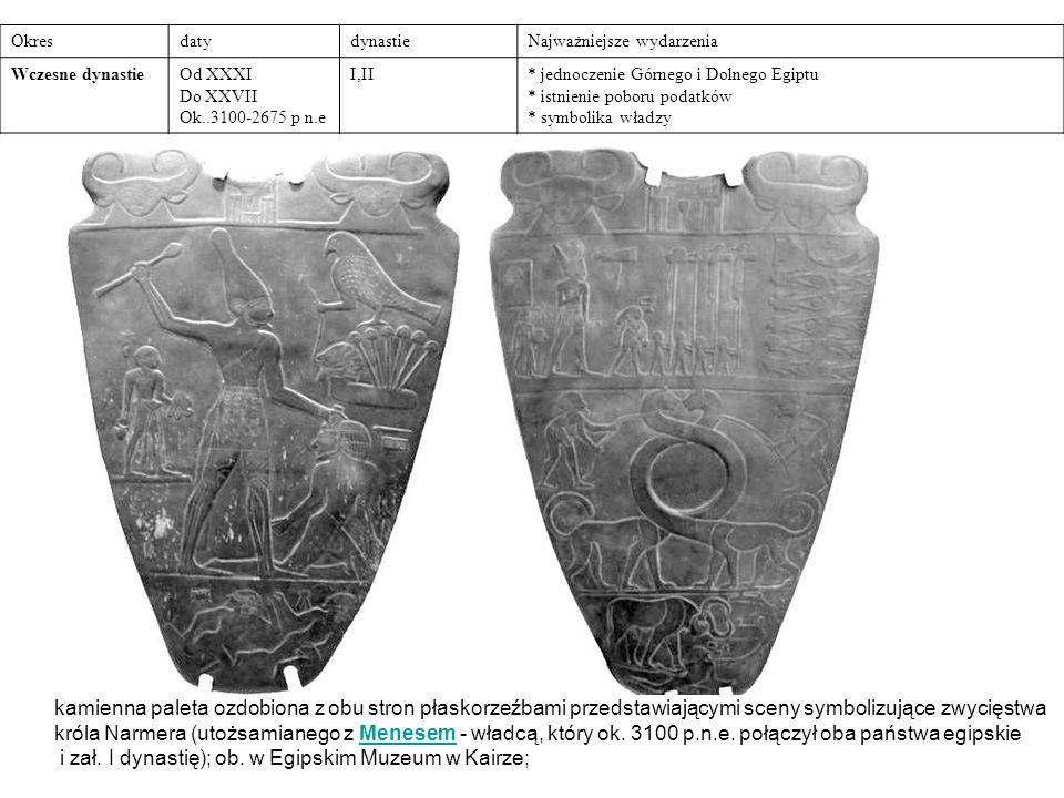 OkresdatydynastieNajważniejsze wydarzenia Wczesne dynastieOd XXXI Do XXVII Ok..3100-2675 p n.e I,II* jednoczenie Górnego i Dolnego Egiptu * istnienie poboru podatków * symbolika władzy kamienna paleta ozdobiona z obu stron płaskorzeźbami przedstawiającymi sceny symbolizujące zwycięstwa króla Narmera (utożsamianego z Menesem - władcą, który ok.