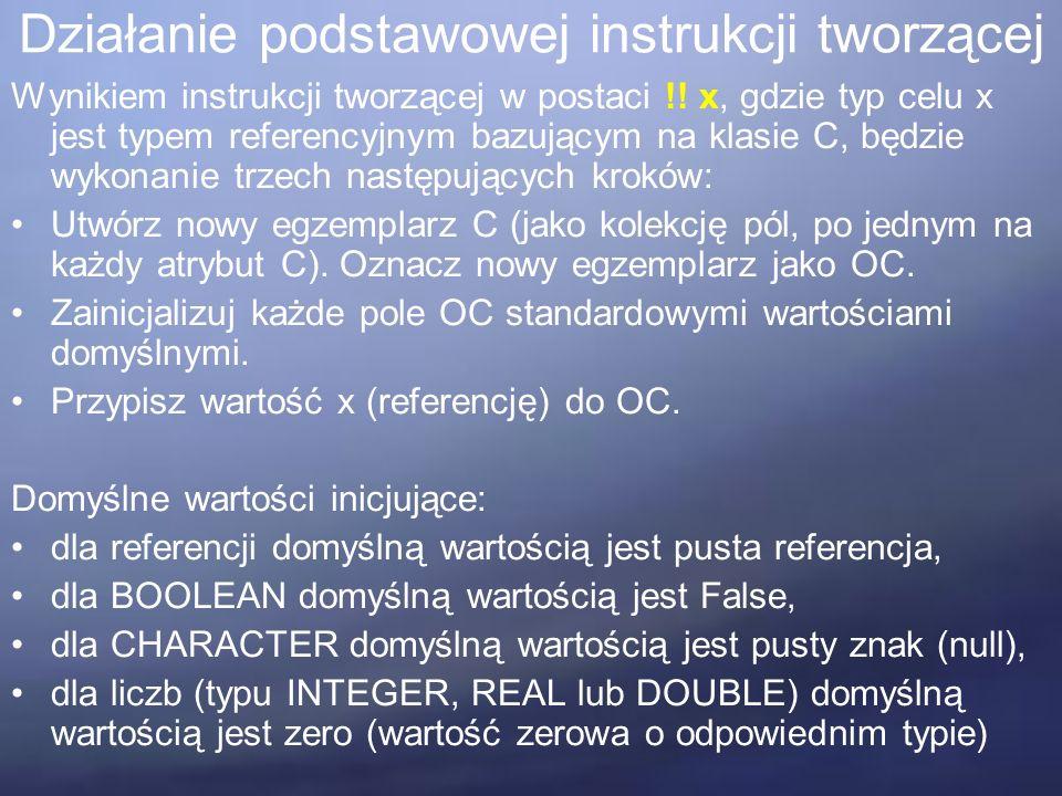 Działanie podstawowej instrukcji tworzącej Wynikiem instrukcji tworzącej w postaci !.