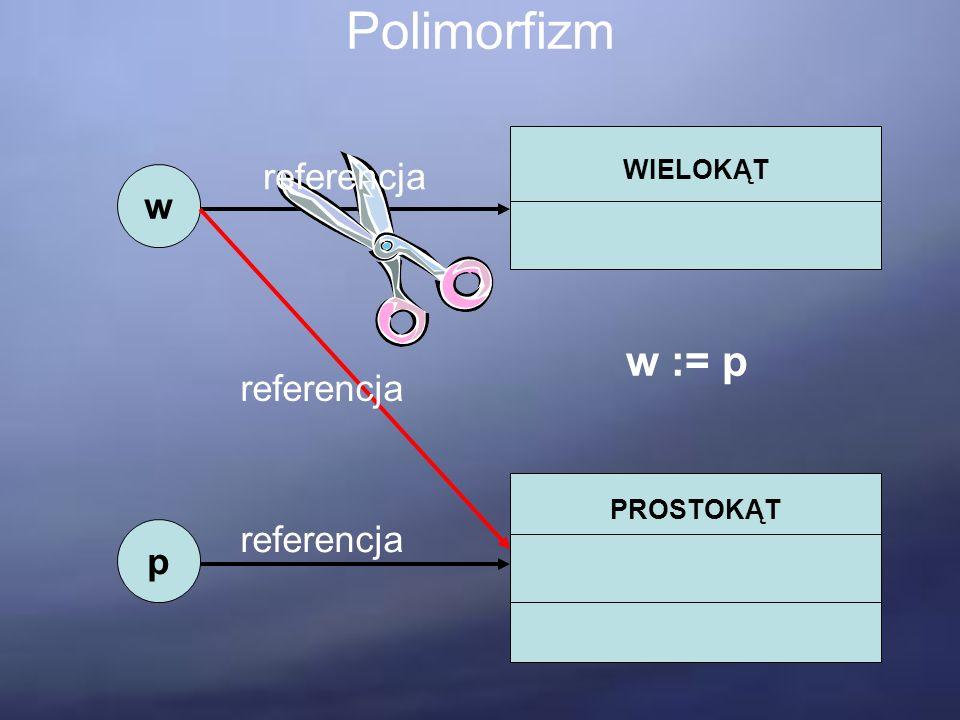 Polimorfizm WIELOKĄT PROSTOKĄT w p w := p referencja