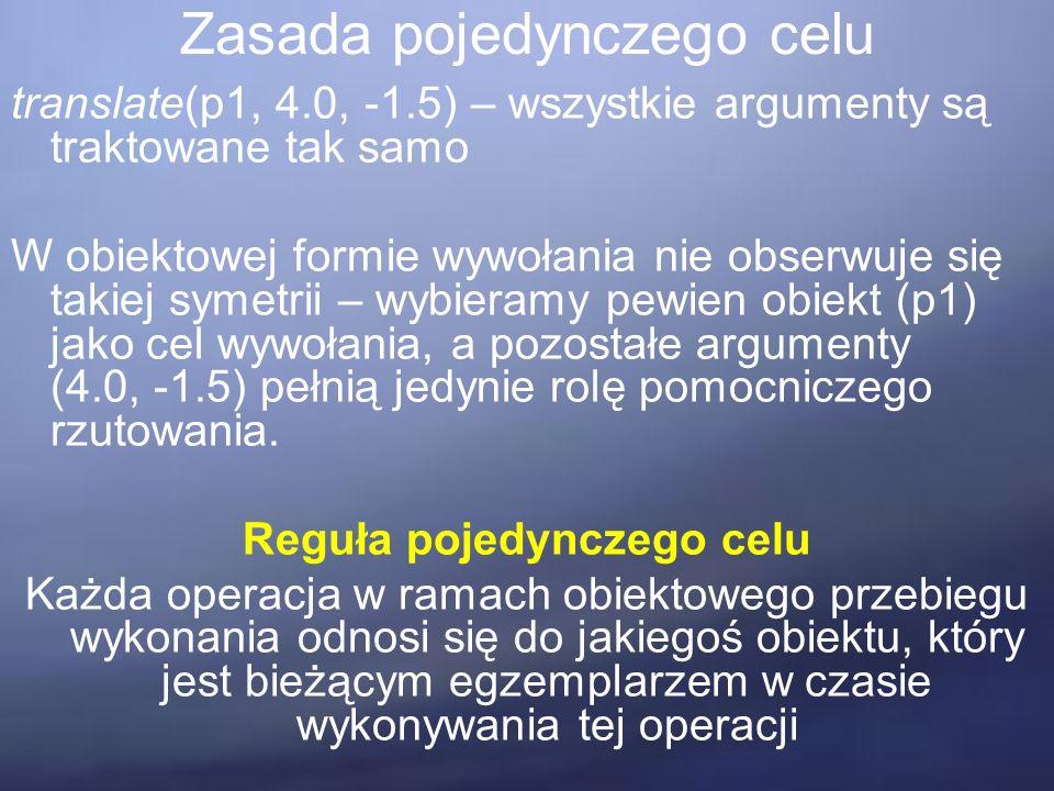 Zasada pojedynczego celu translate(p1, 4.0, -1.5) – wszystkie argumenty są traktowane tak samo W obiektowej formie wywołania nie obserwuje się takiej symetrii – wybieramy pewien obiekt (p1) jako cel wywołania, a pozostałe argumenty (4.0, -1.5) pełnią jedynie rolę pomocniczego rzutowania.