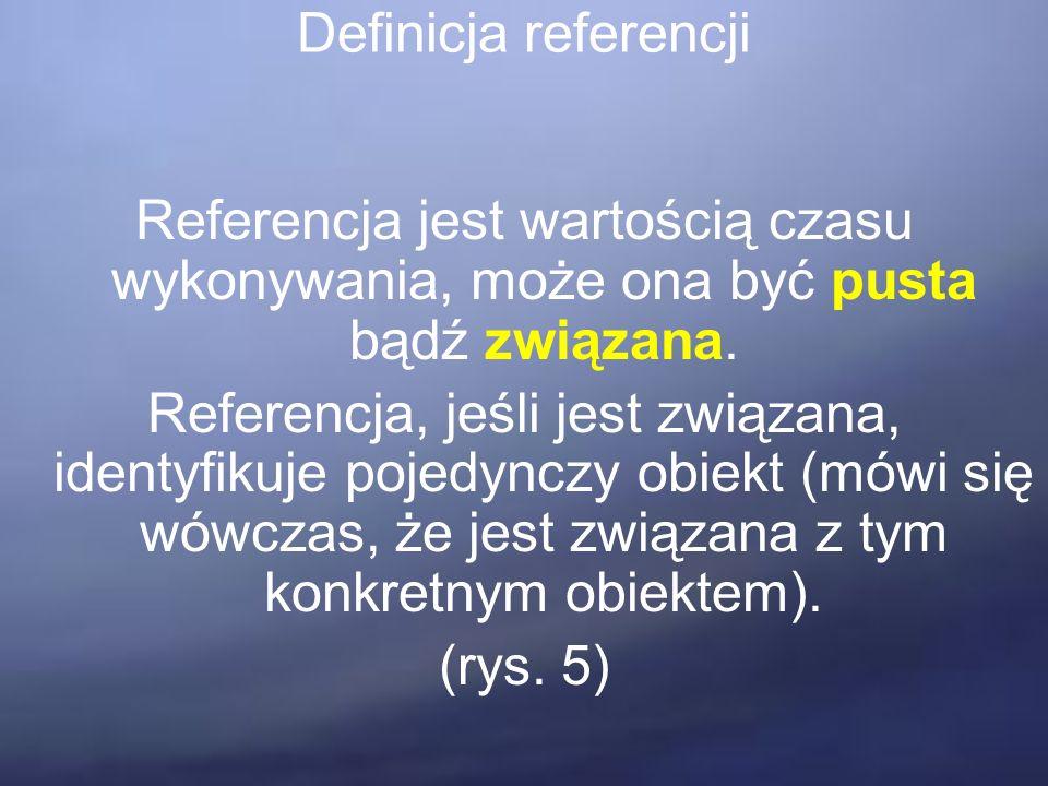 Definicja referencji Referencja jest wartością czasu wykonywania, może ona być pusta bądź związana.