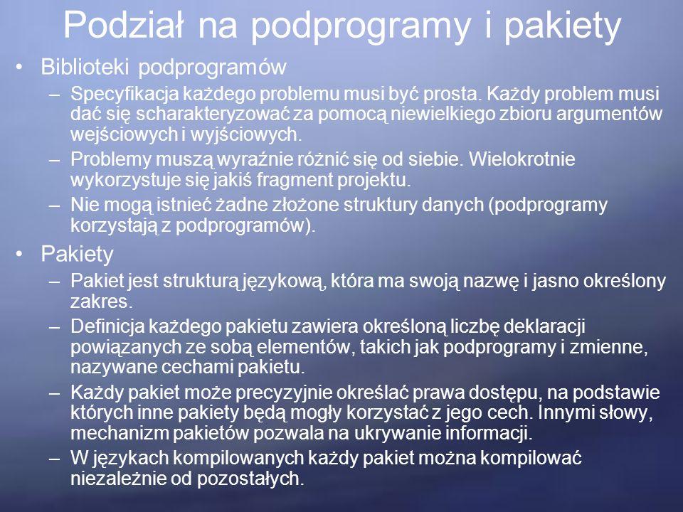 Podział na podprogramy i pakiety Biblioteki podprogramów –Specyfikacja każdego problemu musi być prosta.