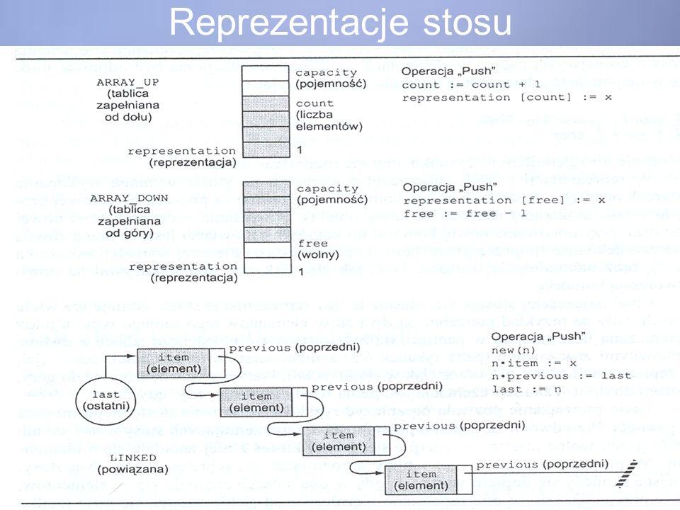 Reprezentacje stosu