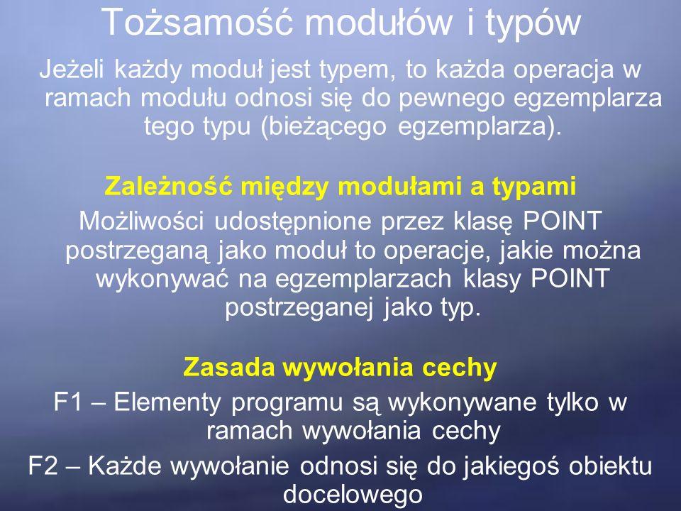 Tożsamość modułów i typów Jeżeli każdy moduł jest typem, to każda operacja w ramach modułu odnosi się do pewnego egzemplarza tego typu (bieżącego egzemplarza).