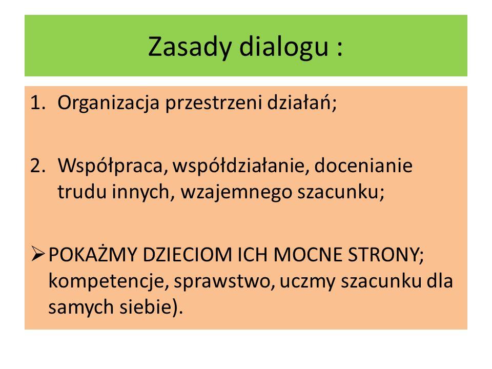 Zasady dialogu : 1.Organizacja przestrzeni działań; 2.Współpraca, współdziałanie, docenianie trudu innych, wzajemnego szacunku;  POKAŻMY DZIECIOM ICH MOCNE STRONY; kompetencje, sprawstwo, uczmy szacunku dla samych siebie).