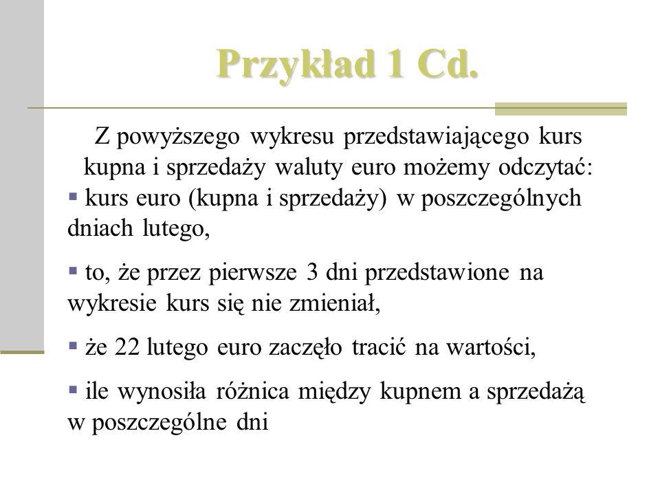 Przykład 1Cd. Przykład 1 Cd.
