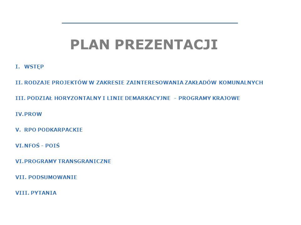 Pozostałe źródła finansowania: Śląski Fundusz Pożyczkowy Inicjatywa JESSICA Śląski fundusz Pożyczkowy: KTO MOŻE UBIEGAĆ SIĘ O POŻYCZKĘ.