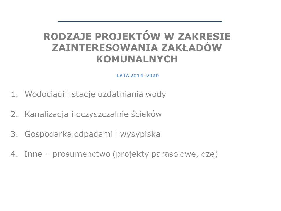 RODZAJE PROJEKTÓW W ZAKRESIE ZAINTERESOWANIA ZAKŁADÓW KOMUNALNYCH LATA 2014 -2020 1.Wodociągi i stacje uzdatniania wody 2.Kanalizacja i oczyszczalnie ścieków 3.Gospodarka odpadami i wysypiska 4.Inne – prosumenctwo (projekty parasolowe, oze)