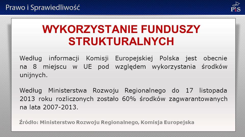 WYKORZYSTANIE FUNDUSZY STRUKTURALNYCH Według informacji Komisji Europejskiej Polska jest obecnie na 8 miejscu w UE pod względem wykorzystania środków unijnych.