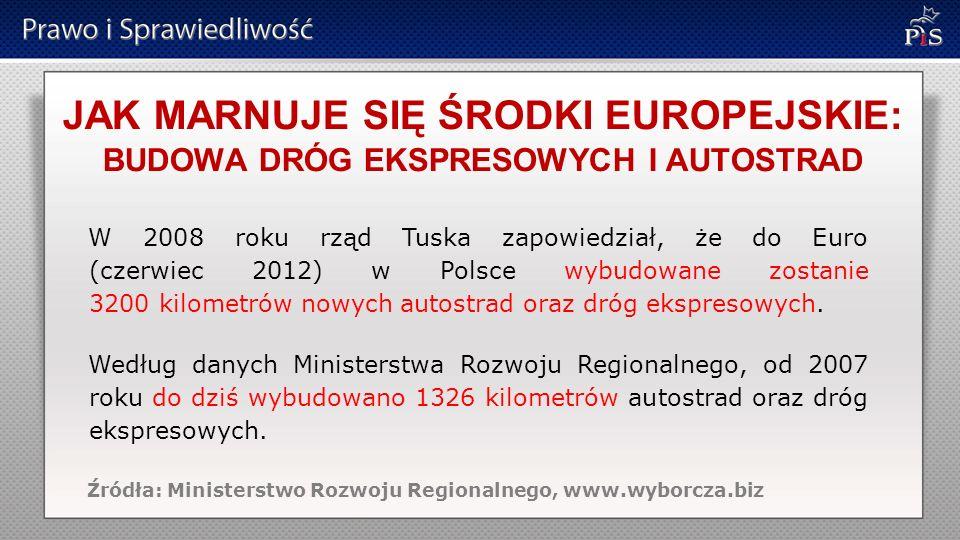 JAK MARNUJE SIĘ ŚRODKI EUROPEJSKIE: BUDOWA DRÓG EKSPRESOWYCH I AUTOSTRAD W 2008 roku rząd Tuska zapowiedział, że do Euro (czerwiec 2012) w Polsce wybudowane zostanie 3200 kilometrów nowych autostrad oraz dróg ekspresowych.