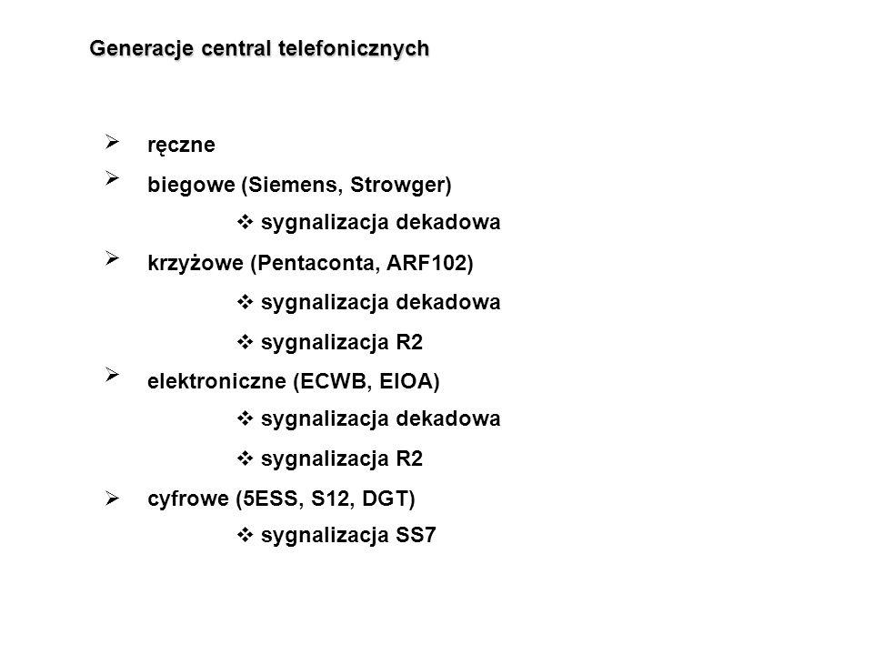Generacje central telefonicznych ręczne biegowe (Siemens, Strowger) krzyżowe (Pentaconta, ARF102) elektroniczne (ECWB, EIOA) cyfrowe (5ESS, S12, DGT)  sygnalizacja dekadowa  sygnalizacja R2  sygnalizacja dekadowa  sygnalizacja R2  sygnalizacja SS7     