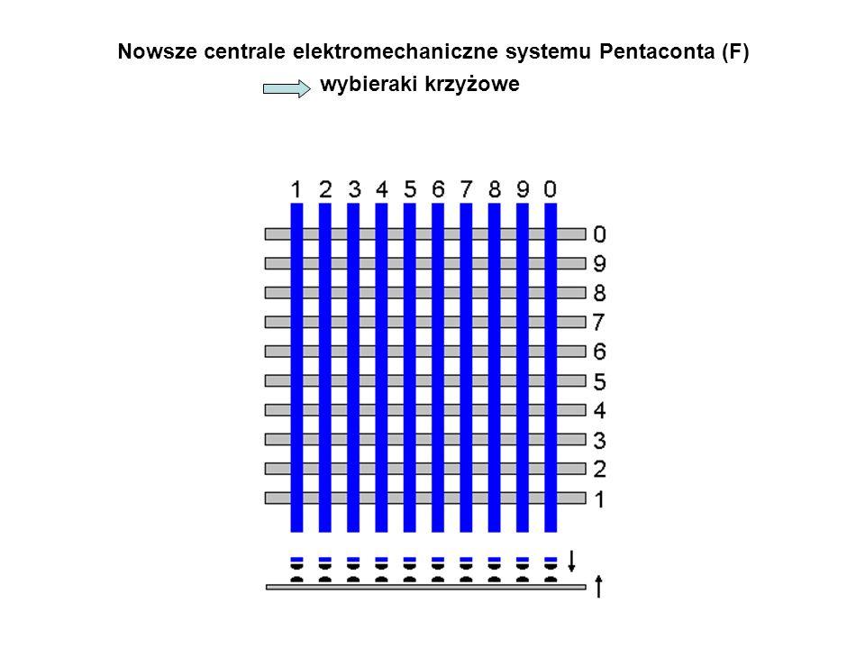 Nowsze centrale elektromechaniczne systemu Pentaconta (F) wybieraki krzyżowe