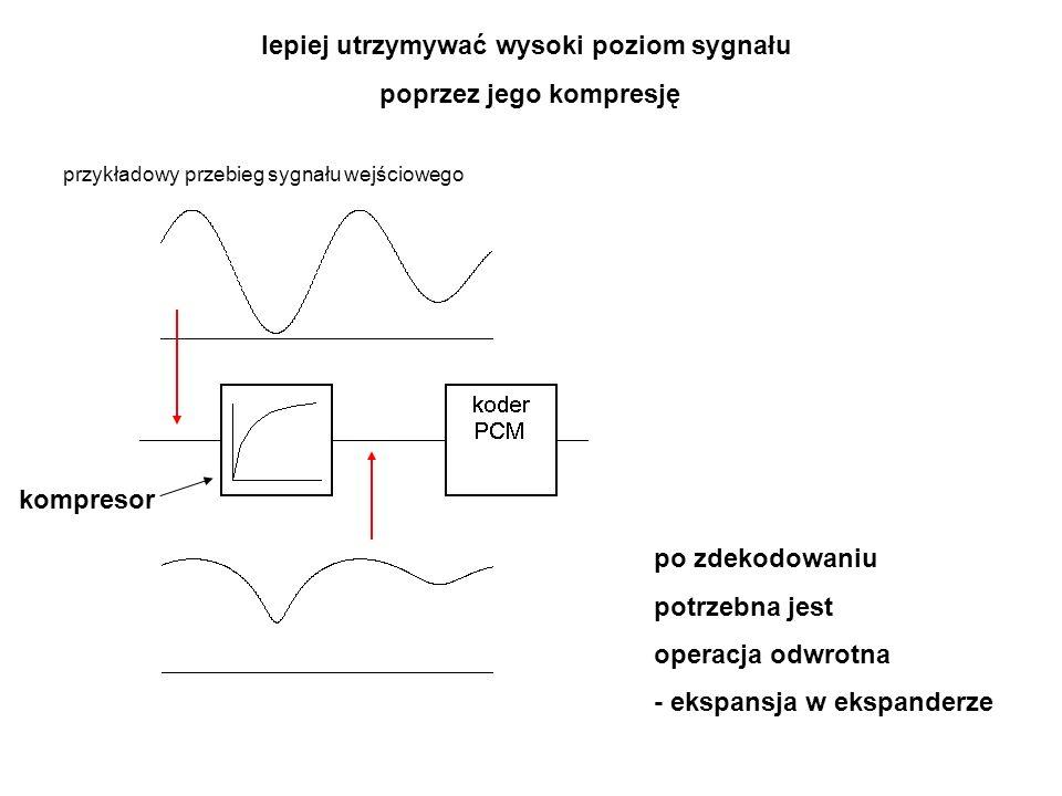 A = 87,6 kompresja wg tzw. krzywej A (stosowana w Europie) dla x > 1/A