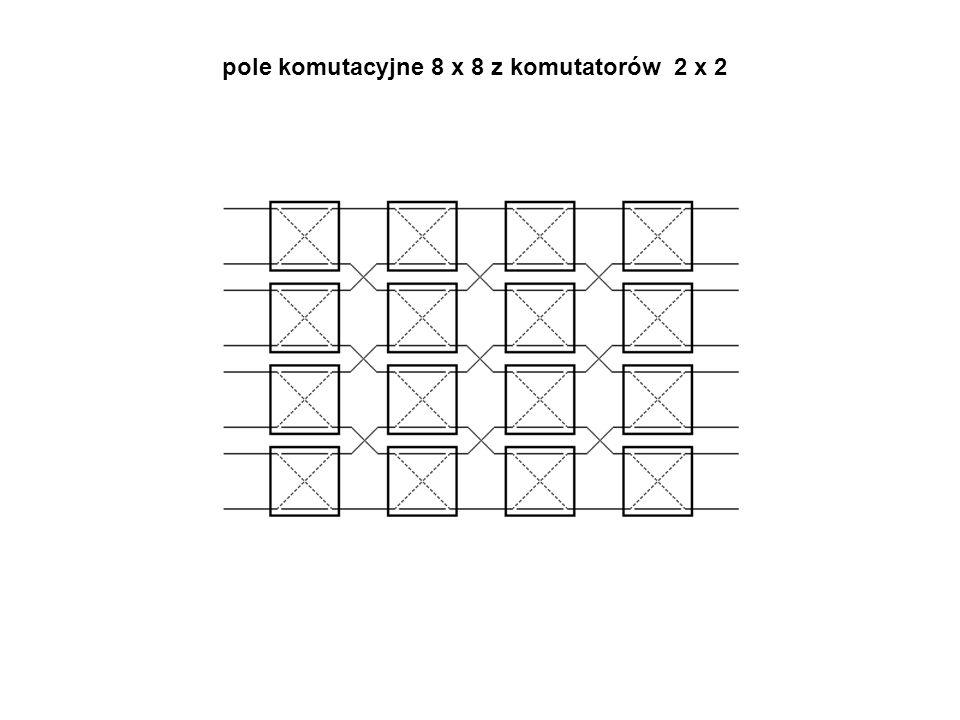 pole komutacyjne 8 x 8 z komutatorów 2 x 2