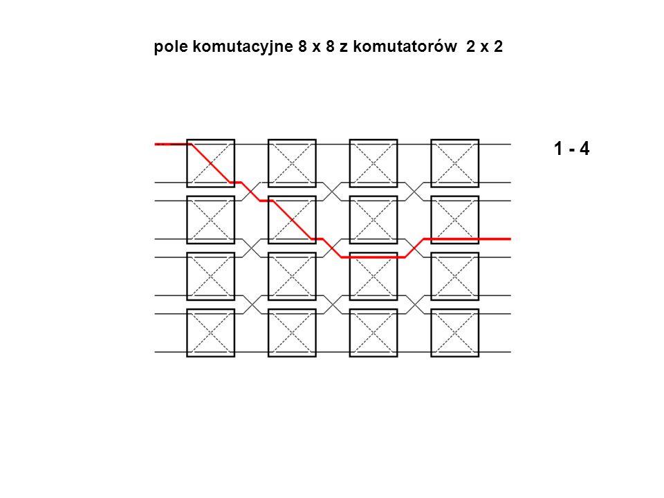 1 - 4 pole komutacyjne 8 x 8 z komutatorów 2 x 2