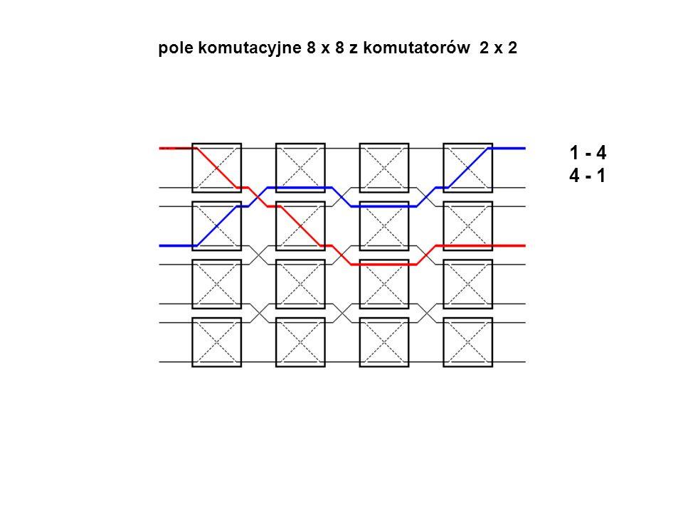 1 - 4 4 - 1 pole komutacyjne 8 x 8 z komutatorów 2 x 2