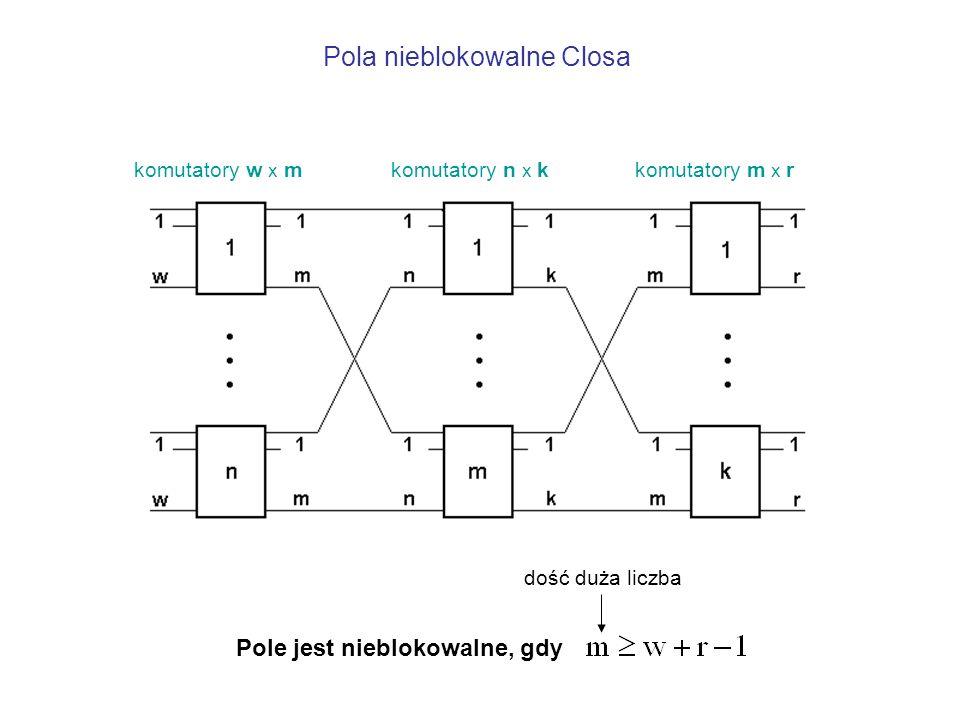 Pola nieblokowalne Closa Pole jest nieblokowalne, gdy komutatory w x mkomutatory n x kkomutatory m x r dość duża liczba