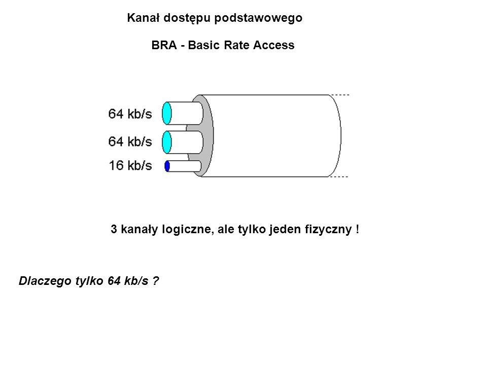 Kanał dostępu podstawowego 3 kanały logiczne, ale tylko jeden fizyczny ! Dlaczego tylko 64 kb/s ? BRA - Basic Rate Access