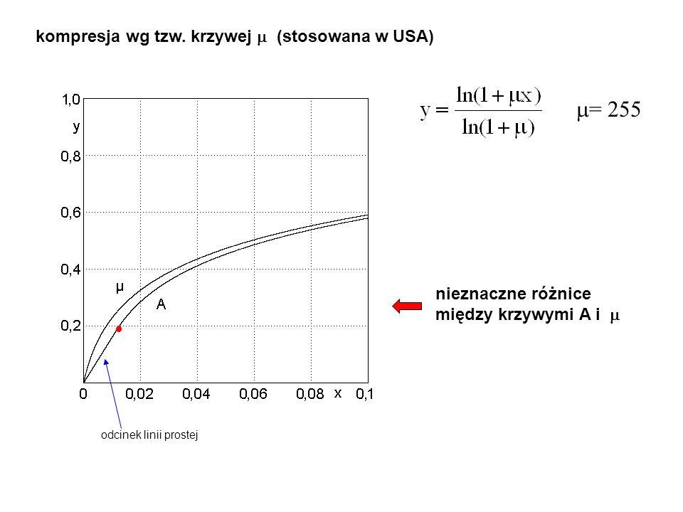  = 255 kompresja wg tzw. krzywej  (stosowana w USA) nieznaczne różnice między krzywymi A i  odcinek linii prostej