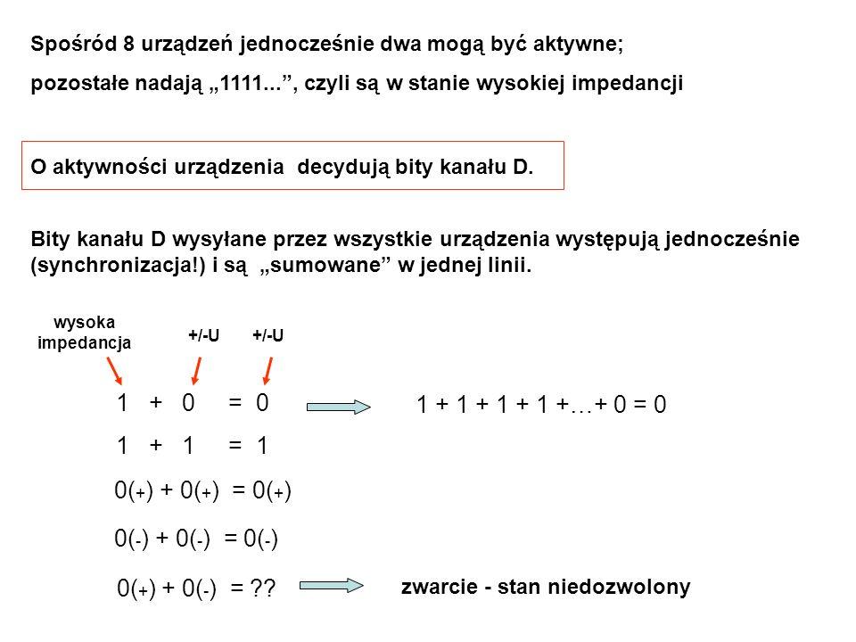 """Spośród 8 urządzeń jednocześnie dwa mogą być aktywne; pozostałe nadają """"1111... , czyli są w stanie wysokiej impedancji 1 + 1 + 1 + 1 +…+ 0 = 0 Bity kanału D wysyłane przez wszystkie urządzenia występują jednocześnie (synchronizacja!) i są """"sumowane w jednej linii."""
