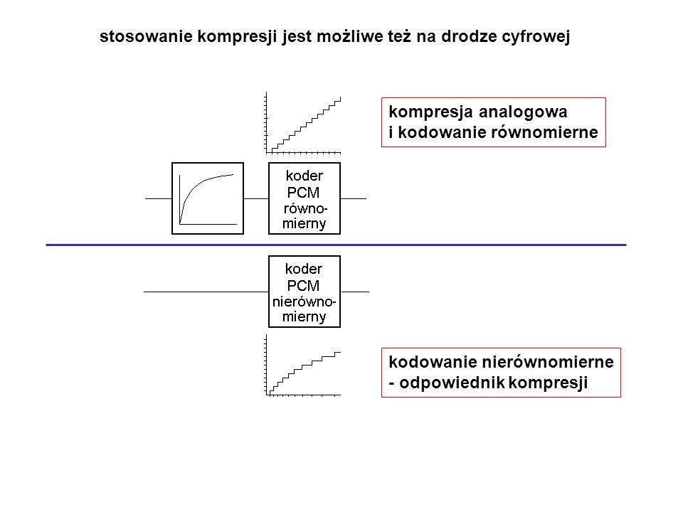 kompresja analogowa i kodowanie równomierne kodowanie nierównomierne - odpowiednik kompresji stosowanie kompresji jest możliwe też na drodze cyfrowej