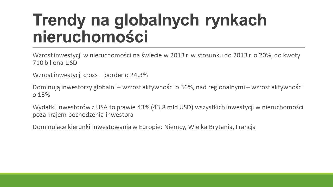 Trendy na globalnych rynkach nieruchomości Wzrost inwestycji w nieruchomości na świecie w 2013 r. w stosunku do 2013 r. o 20%, do kwoty 710 biliona US