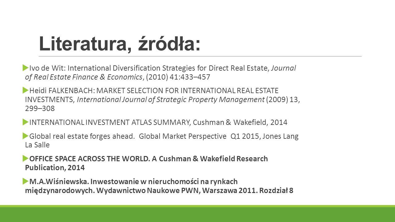 Kluczowe czynniki wyboru rynków dla inwestycji nCzynnik decydujący% Bezpieczeństwo prawa własności211990 Spodziewana stopa zwrotu z inwestycji w nieruchomości201680 Płynność rynków nieruchomości201470 Rozmiar rynku201470 Opodatkowanie211467 Dostępność profesjonalnych usług w sektorze nieruchomości181267 Spodziewany wzrost gospodarczy kraju lub regionu201365 Dostępność informacji o rynku (przejrzystość) i wyników rynku181056 Geograficzna bliskość rynku do innych rynków docelowych20735 Istnienie możliwości inwestowania pośredniego17635 Możliwość dywersyfikacji dzięki niskiej korelacji stóp zwrotu17424 Obecność innych zagranicznych inwestorów/firm na rynku19421