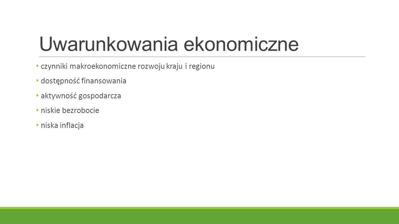 Uwarunkowania ekonomiczne czynniki makroekonomiczne rozwoju kraju i regionu dostępność finansowania aktywność gospodarcza niskie bezrobocie niska infl