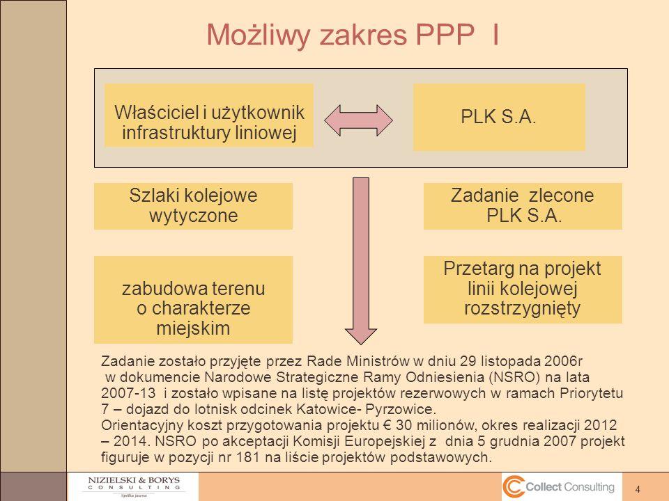 4 Możliwy zakres PPP I Właściciel i użytkownik infrastruktury liniowej PLK S.A.