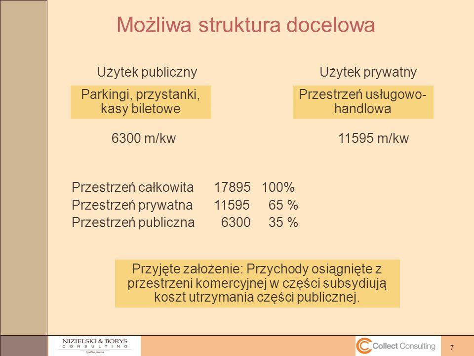 8 Funkcje SKM 1.Funkcja połączenia lotniskowego : Bezpośrednio: Gliwice, Zabrze, Bytom, Piekary Śl.