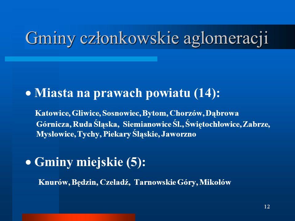 12 Gminy członkowskie aglomeracji  Miasta na prawach powiatu (14): Katowice, Gliwice, Sosnowiec, Bytom, Chorzów, Dąbrowa Górnicza, Ruda Śląska, Siemi