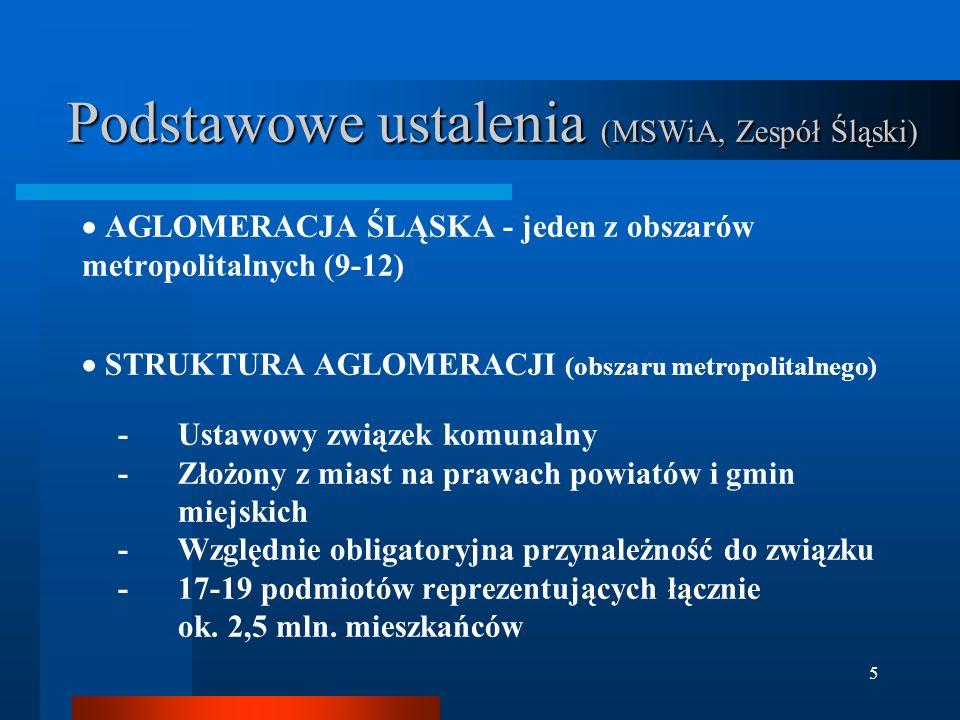 5 Podstawowe ustalenia (MSWiA, Zespół Śląski)  AGLOMERACJA ŚLĄSKA - jeden z obszarów metropolitalnych (9-12)  STRUKTURA AGLOMERACJI (obszaru metropolitalnego) -Ustawowy związek komunalny -Złożony z miast na prawach powiatów i gmin miejskich -Względnie obligatoryjna przynależność do związku -17-19 podmiotów reprezentujących łącznie ok.
