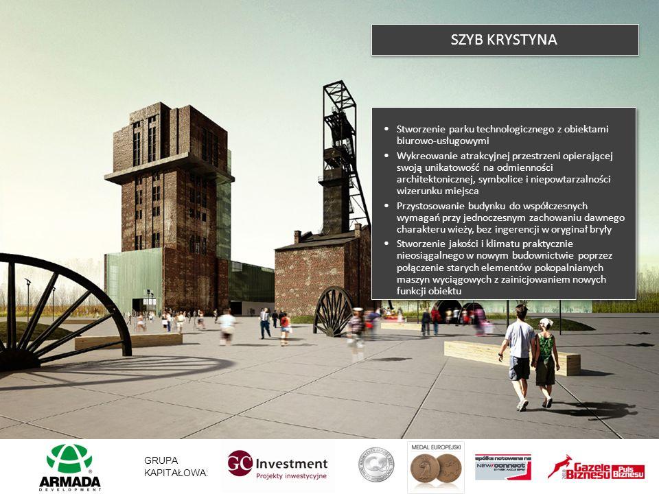 Stworzenie parku technologicznego z obiektami biurowo-usługowymi Wykreowanie atrakcyjnej przestrzeni opierającej swoją unikatowość na odmienności arch