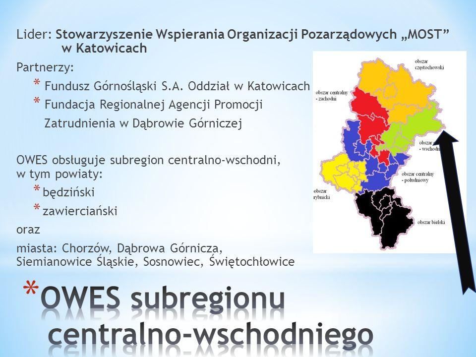 """Lider: Stowarzyszenie Wspierania Organizacji Pozarządowych """"MOST w Katowicach Partnerzy: * Fundusz Górnośląski S.A."""