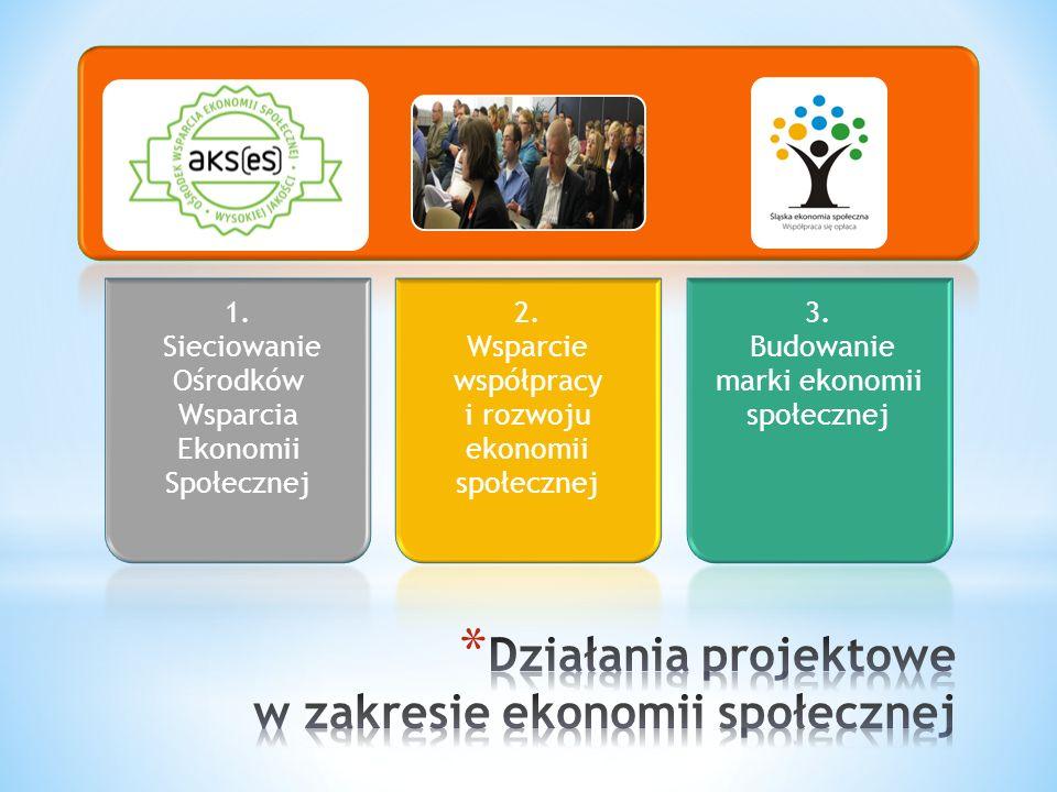 1. Sieciowanie Ośrodków Wsparcia Ekonomii Społecznej 2.