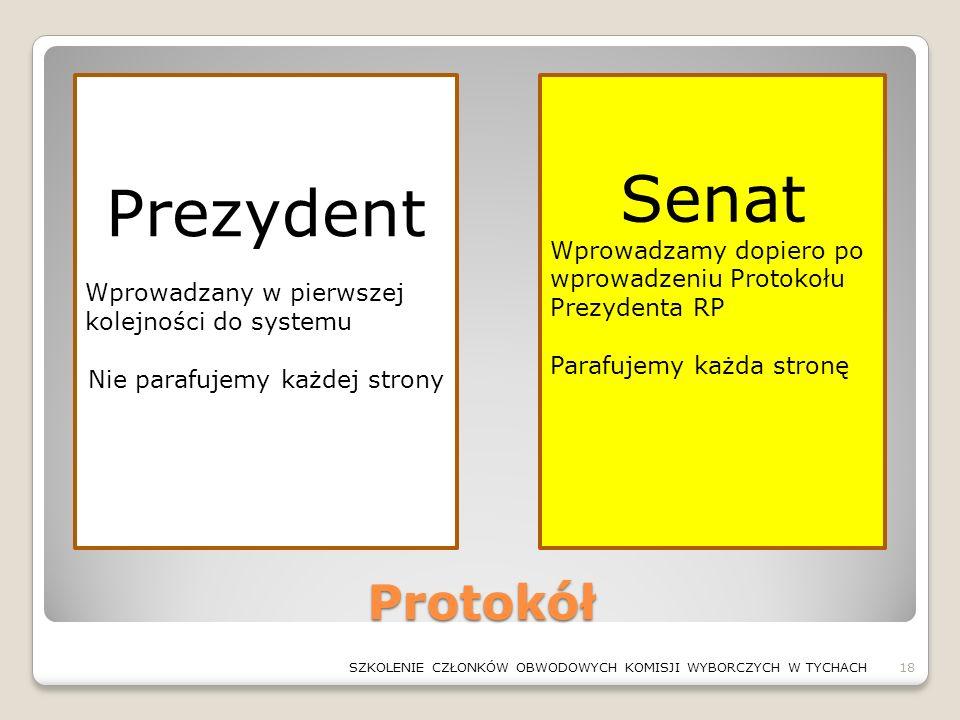 Protokół Prezydent Wprowadzany w pierwszej kolejności do systemu Nie parafujemy każdej strony Senat Wprowadzamy dopiero po wprowadzeniu Protokołu Prez