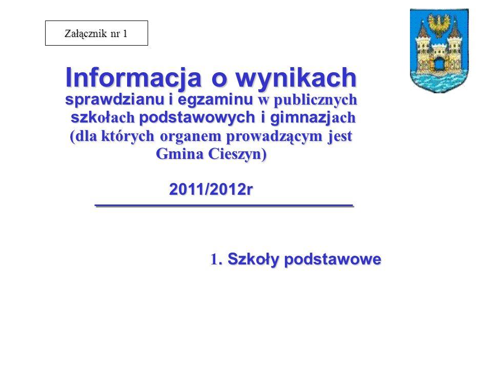 Informacja o wynikach sprawdzianu i egzaminu w publicznych szk o ł ach podstawowych i gimnazj ach szk o ł ach podstawowych i gimnazj ach (dla których organem prowadzącym jest Gmina Cieszyn) 2011/2012r.