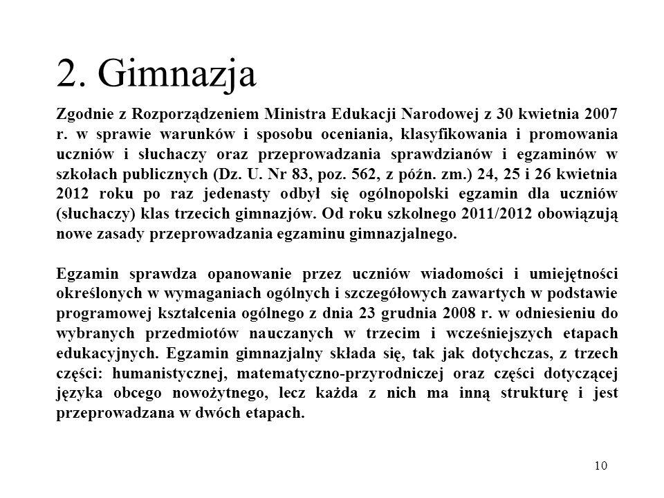 2. Gimnazja Zgodnie z Rozporządzeniem Ministra Edukacji Narodowej z 30 kwietnia 2007 r.