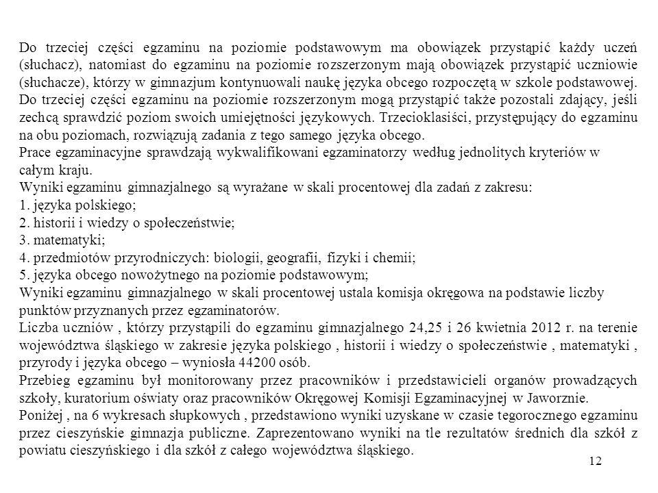 Do trzeciej części egzaminu na poziomie podstawowym ma obowiązek przystąpić każdy uczeń (słuchacz), natomiast do egzaminu na poziomie rozszerzonym maj
