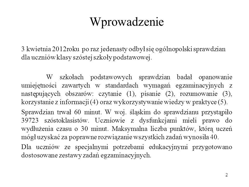 Wprowadzenie 3 kwietnia 2012roku po raz jedenasty odbył się ogólnopolski sprawdzian dla uczniów klasy szóstej szkoły podstawowej. W szkołach podstawow